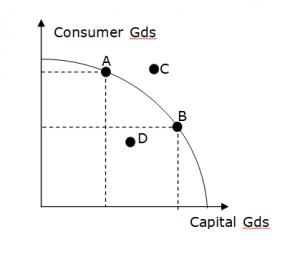 Pareto Inefficiency & Optimality | JC Economics Notes S'pore